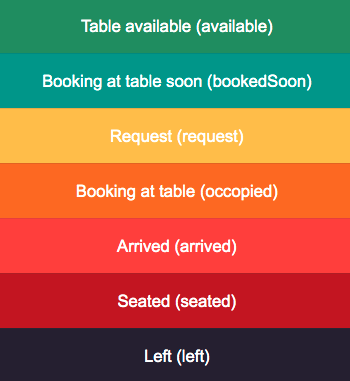 different colours on the booking status