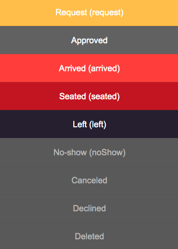 different booking status colours